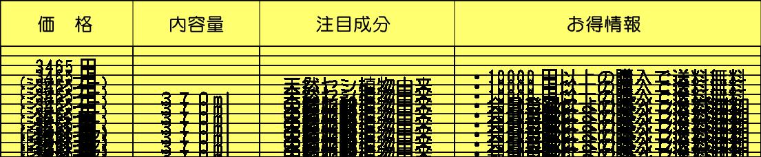 メソケアプラス表.png